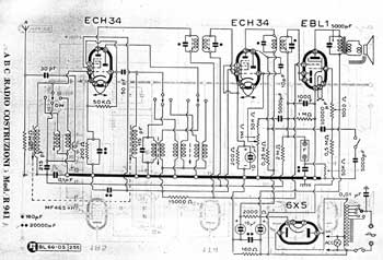 schema-R941