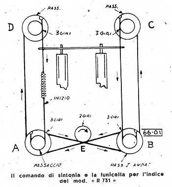 sintonia-R-731