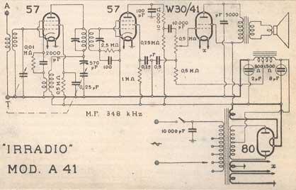 A41-schema