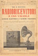 radioricevitori_copert